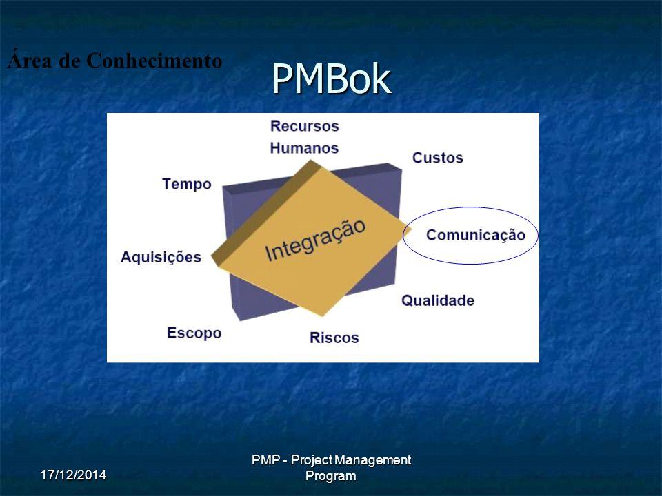 17/12/2014 PMP - Project Management Program PMBok Área de Conhecimento