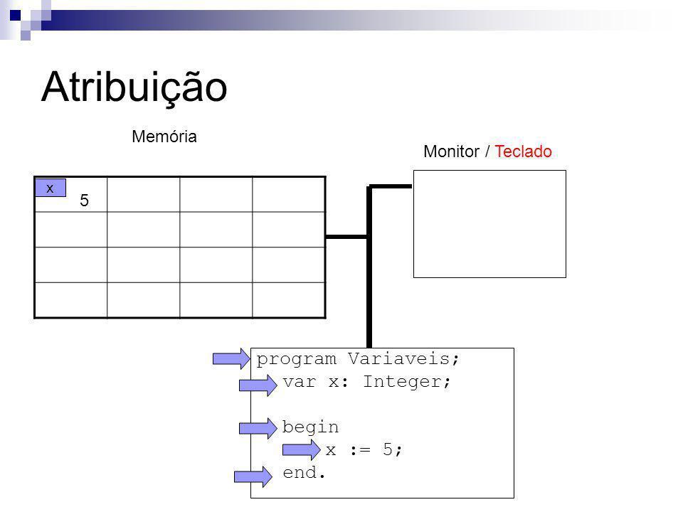 Atribuição program Variaveis; var x: Integer; begin x := 5; end. Memória x 5 Monitor / Teclado