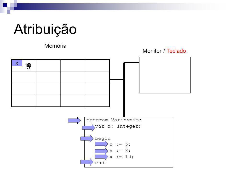 Atribuição program Variaveis; var x: Integer; begin x := 5; x := 8; x := 10; end. Memória x 5 810 Monitor / Teclado