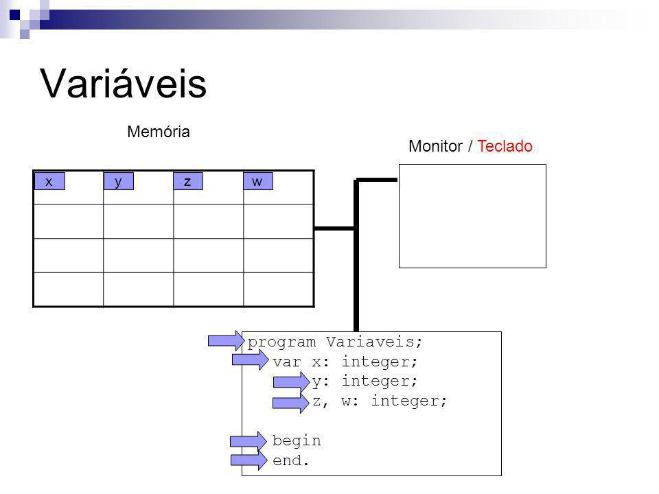 Variáveis program Variaveis; var x: integer; y: integer; z, w: integer; begin end. Memória xyzw Monitor / Teclado