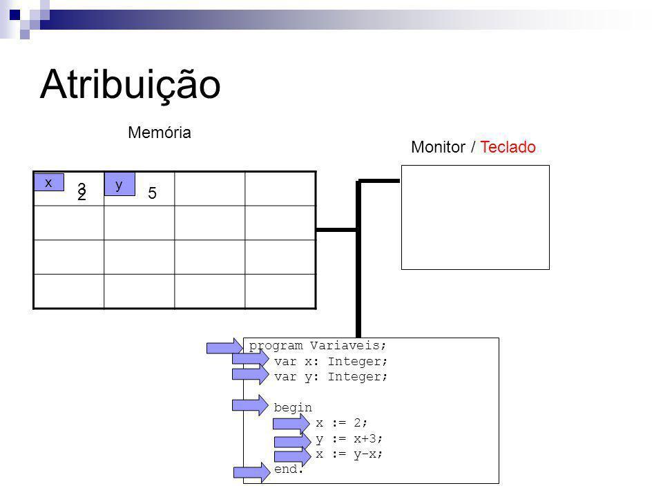 Atribuição program Variaveis; var x: Integer; var y: Integer; begin x := 2; y := x+3; x := y-x; end. Memória x 2 y 5 3 Monitor / Teclado