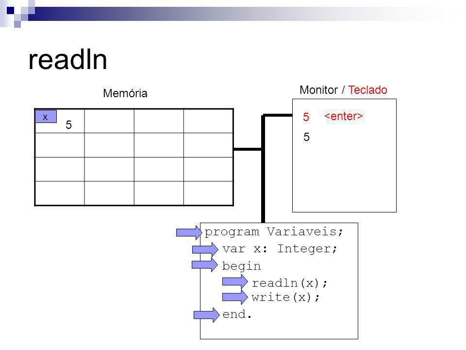 program Variaveis; var x: Integer; begin readln(x); write(x); end. readln Memória Monitor / Teclado x 5 5 5