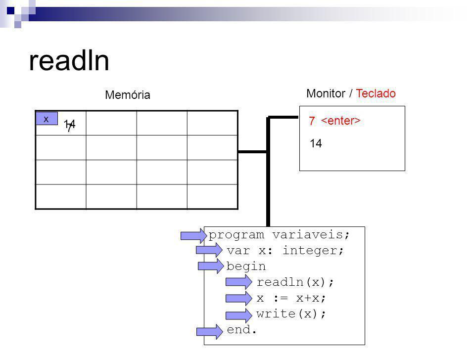 program variaveis; var x: integer; begin readln(x); x := x+x; write(x); end. readln Memória Monitor / Teclado x 7 7 14