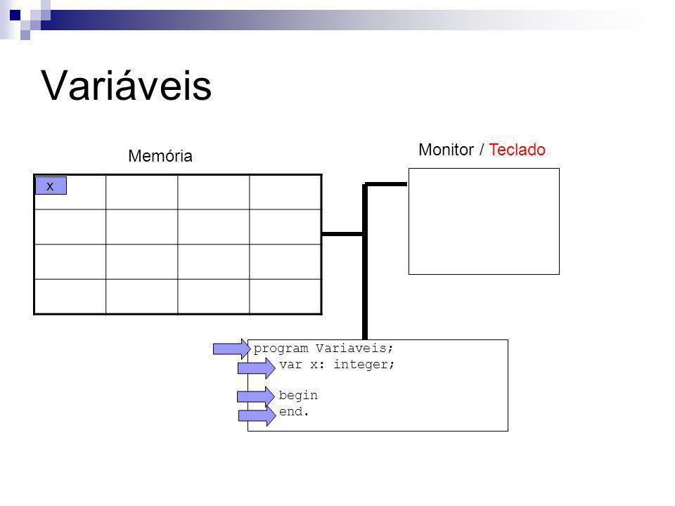 program Variaveis; var x: integer; begin end. Variáveis Memória Monitor / Teclado x
