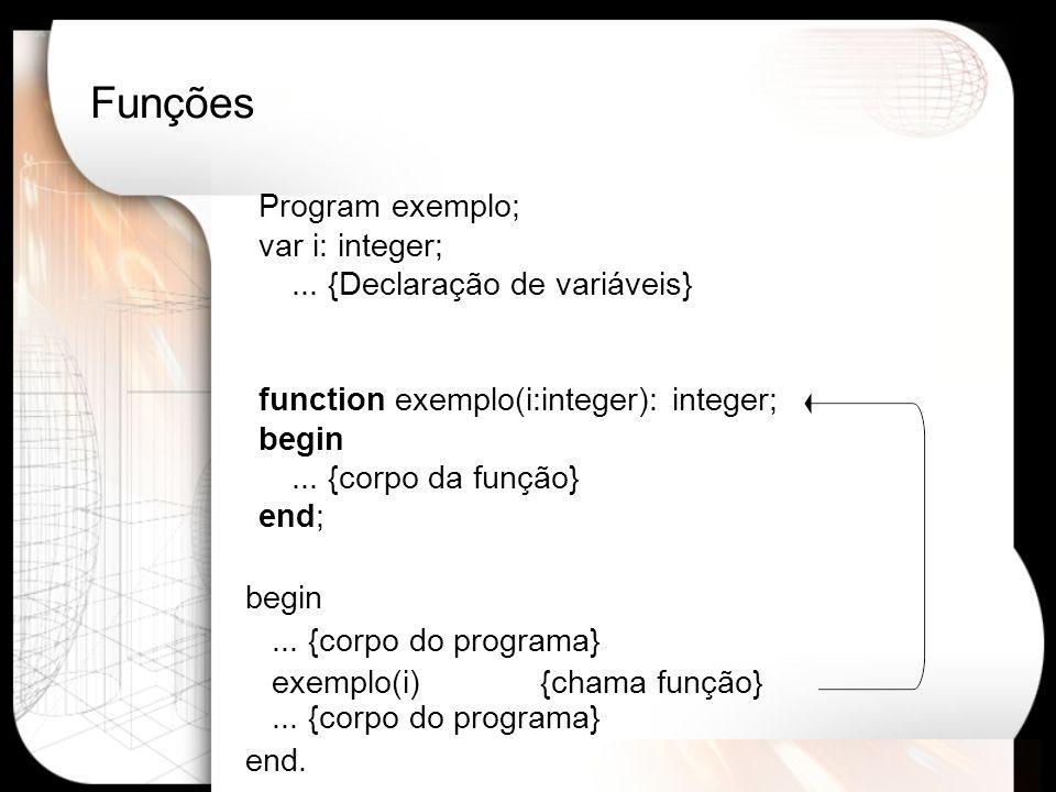 Funções Program exemplo; var i: integer;... {Declaração de variáveis} function exemplo(i:integer): integer; begin... {corpo da função} end; begin... {