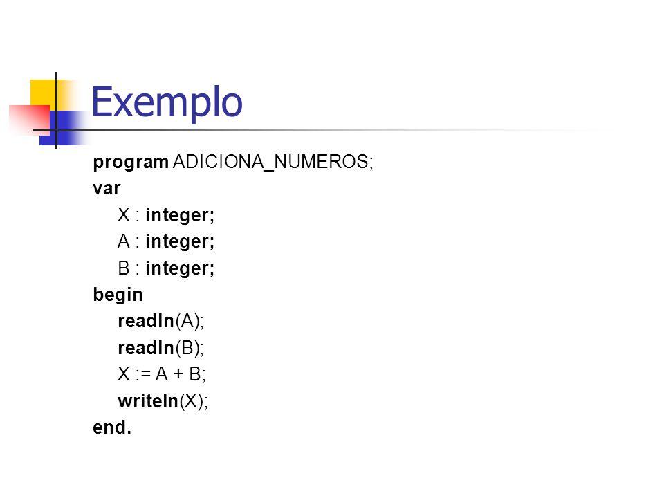 Exemplo program ADICIONA_NUMEROS; var X : integer; A : integer; B : integer; begin readln(A); readln(B); X := A + B; writeln(X); end.