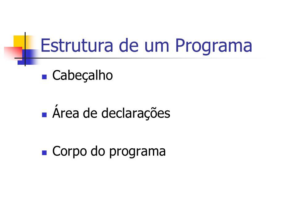Estrutura de um Programa Cabeçalho Área de declarações Corpo do programa