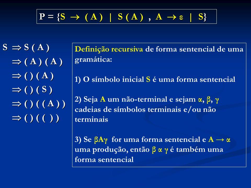 S  S ( A )  ( A ) ( A )  ( ) ( A )  ( ) ( S )  ( ) ( ( A ) )  ( ) ( ( A ) )  ( ) ( ( ) ) P = {S  ( A ) | S ( A ), A  ε | S} Definição recursi