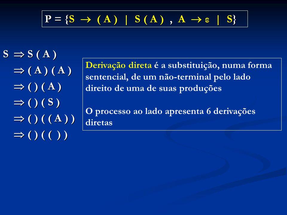 S  S ( A )  ( A ) ( A )  ( ) ( A )  ( ) ( S )  ( ) ( ( A ) )  ( ) ( ( A ) )  ( ) ( ( ) ) P = {S  ( A ) | S ( A ), A  ε | S} Derivação direta