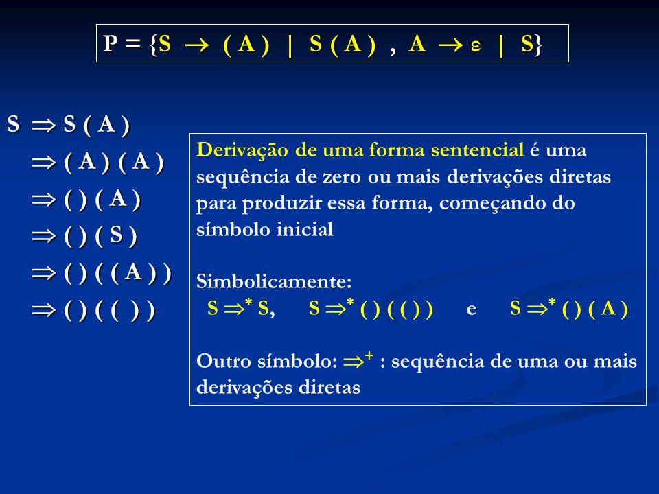 S  S ( A )  ( A ) ( A )  ( ) ( A )  ( ) ( S )  ( ) ( ( A ) )  ( ) ( ( A ) )  ( ) ( ( ) ) P = {S  ( A ) | S ( A ), A  ε | S} Derivação de uma