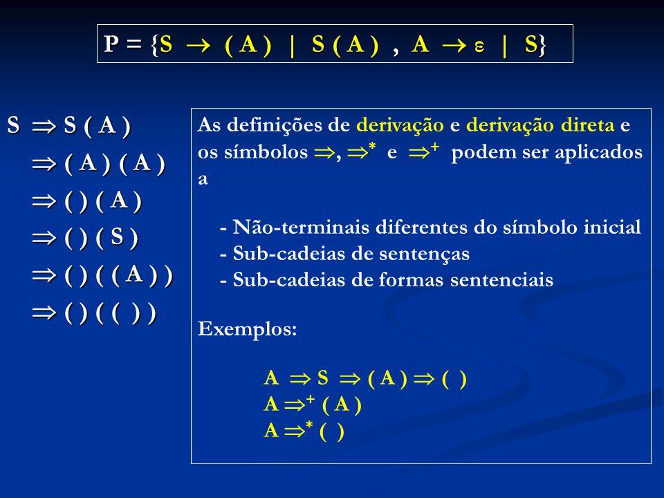 S  S ( A )  ( A ) ( A )  ( ) ( A )  ( ) ( S )  ( ) ( ( A ) )  ( ) ( ( A ) )  ( ) ( ( ) ) P = {S  ( A ) | S ( A ), A  ε | S} As definições de