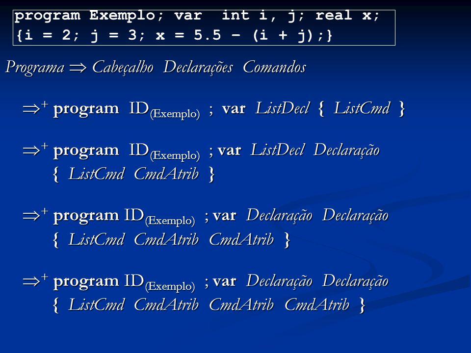 Programa  Cabeçalho Declarações Comandos  + program ID (Exemplo) ; var ListDecl { ListCmd }  + program ID (Exemplo) ; var ListDecl Declaração { Lis