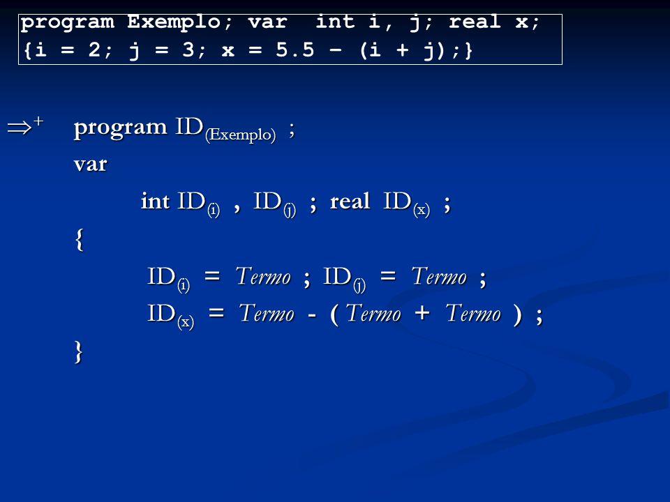  + program ID (Exemplo) ; var int ID (i), ID (j) ; real ID (x) ; { ID (i) = Termo ; ID (j) = Termo ; ID (i) = Termo ; ID (j) = Termo ; ID (x) = Termo