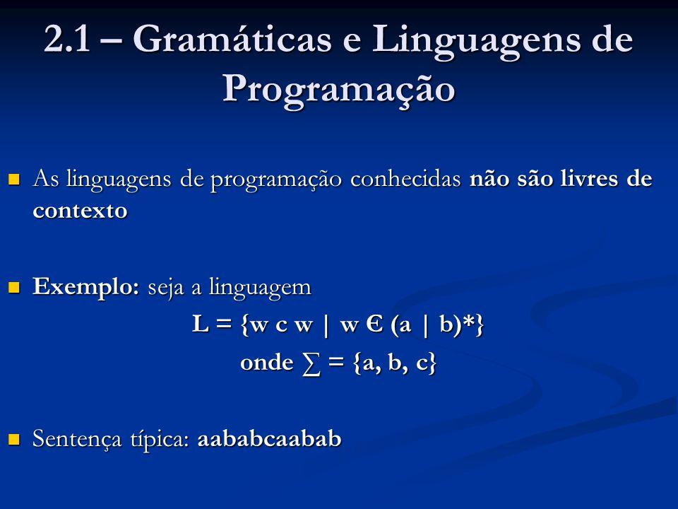 2.1 – Gramáticas e Linguagens de Programação As linguagens de programação conhecidas não são livres de contexto As linguagens de programação conhecida