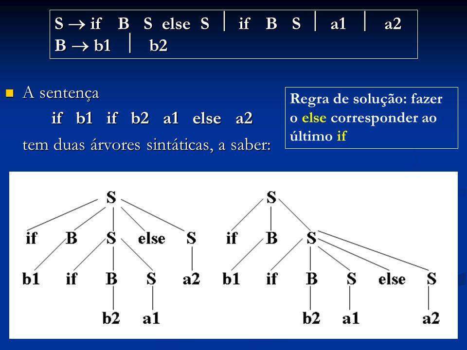 A sentença A sentença if b1 if b2 a1 else a2 tem duas árvores sintáticas, a saber: S  if B S else S  if B S  a1  a2 B  b1  b2 Regra de solução: