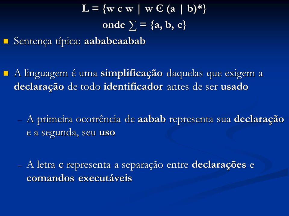 L = {w c w | w Є (a | b)*} onde ∑ = {a, b, c} Sentença típica: aababcaabab Sentença típica: aababcaabab A linguagem é uma simplificação daquelas que e