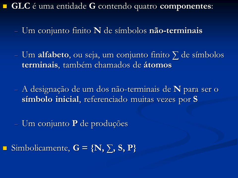 GLC é uma entidade G contendo quatro componentes: GLC é uma entidade G contendo quatro componentes:  Um conjunto finito N de símbolos não-terminais 