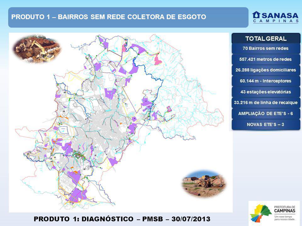 PRODUTO 1: DIAGNÓSTICO – PMSB – 30/07/2013 PRODUTO 1 – BAIRROS SEM REDE COLETORA DE ESGOTO