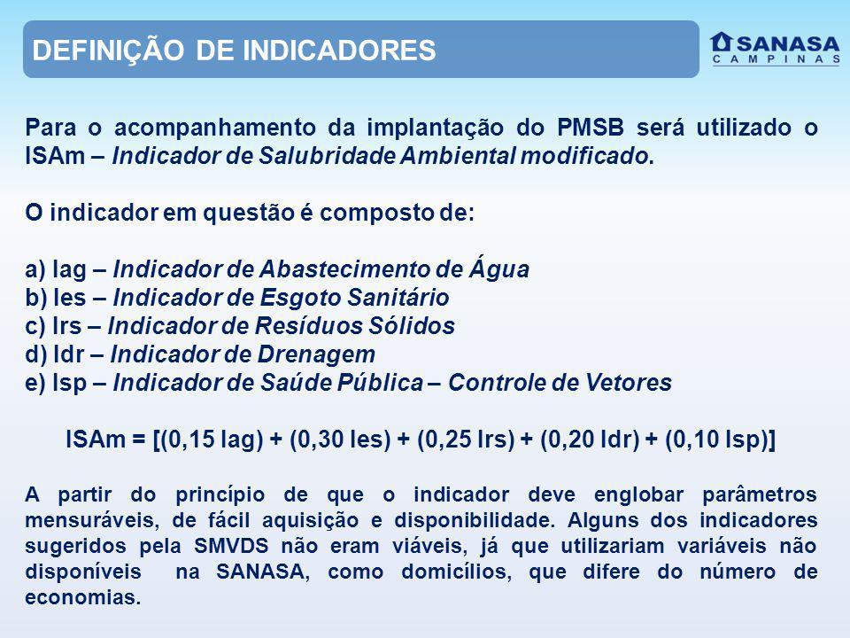 Para o acompanhamento da implantação do PMSB será utilizado o ISAm – Indicador de Salubridade Ambiental modificado.