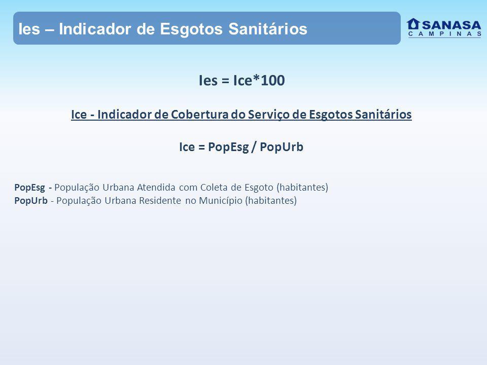 Ies = Ice*100 Ice - Indicador de Cobertura do Serviço de Esgotos Sanitários Ice = PopEsg / PopUrb PopEsg - População Urbana Atendida com Coleta de Esgoto (habitantes) PopUrb - População Urbana Residente no Município (habitantes) Ies – Indicador de Esgotos Sanitários