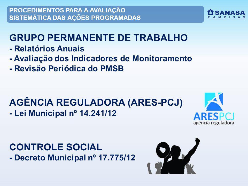 PROCEDIMENTOS PARA A AVALIAÇÃO SISTEMÁTICA DAS AÇÕES PROGRAMADAS GRUPO PERMANENTE DE TRABALHO - Relatórios Anuais - Avaliação dos Indicadores de Monitoramento - Revisão Periódica do PMSB AGÊNCIA REGULADORA (ARES-PCJ) - Lei Municipal nº 14.241/12 CONTROLE SOCIAL - Decreto Municipal nº 17.775/12