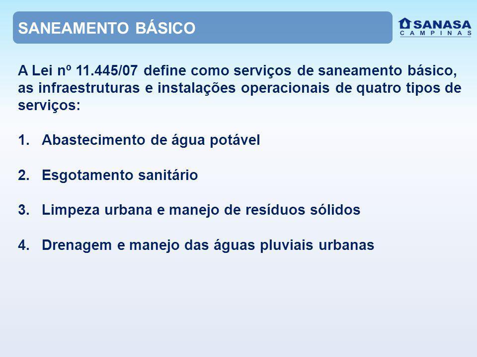 SANEAMENTO BÁSICO A Lei nº 11.445/07 define como serviços de saneamento básico, as infraestruturas e instalações operacionais de quatro tipos de serviços: 1.Abastecimento de água potável 2.Esgotamento sanitário 3.Limpeza urbana e manejo de resíduos sólidos 4.Drenagem e manejo das águas pluviais urbanas