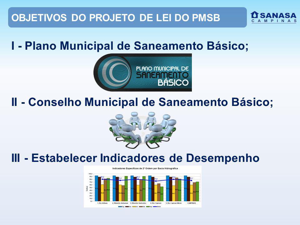 CONSTRUÇÃO DO PMSB - CAMPINAS CRIAÇÃO DO GRUPO DE TRABALHO Portaria n° 80084/2013 – DO-PMC – 12/06/2013 ÁGUA E ESGOTO RESIDUOS SÓLIDOSDRENAGEM COORDENAÇÃO