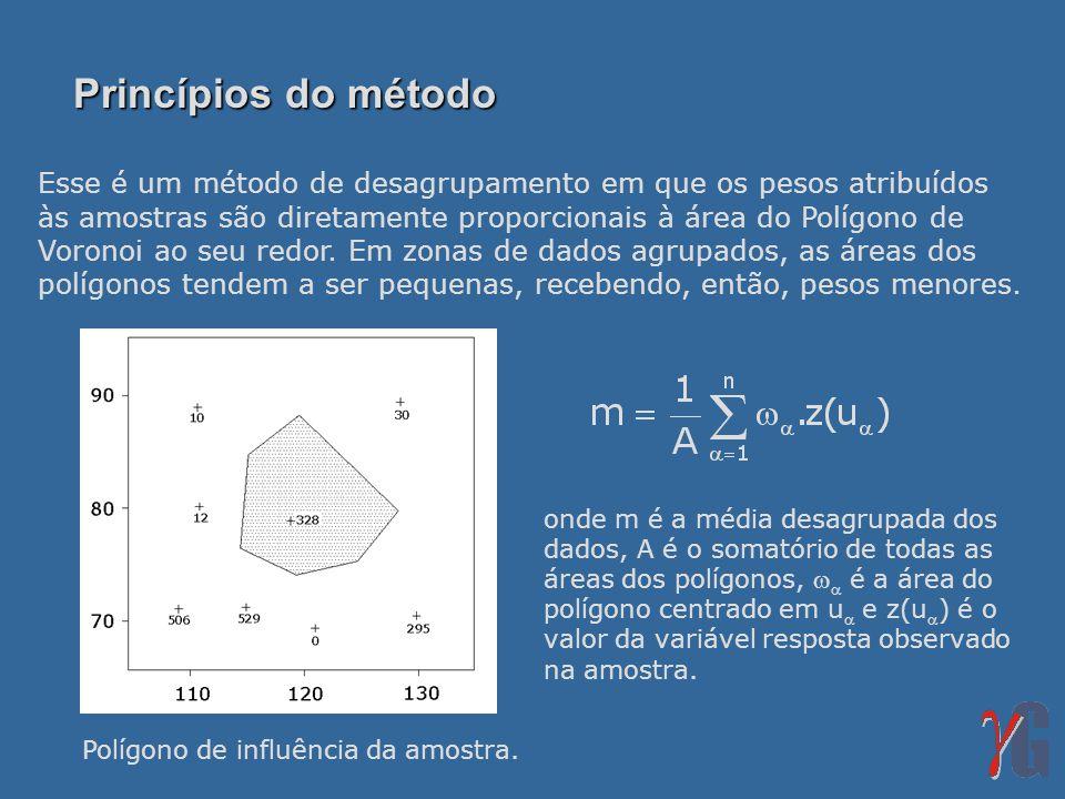 Princípios do método Esse é um método de desagrupamento em que os pesos atribuídos às amostras são diretamente proporcionais à área do Polígono de Voronoi ao seu redor.
