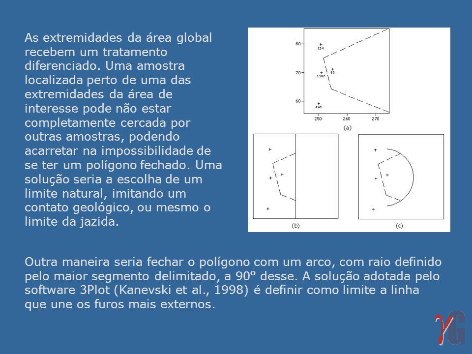 As extremidades da área global recebem um tratamento diferenciado.