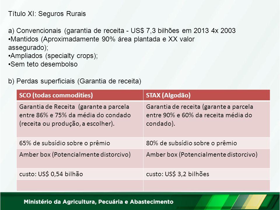 SCO (todas commodities)STAX (Algodão) Garantia de Receita (garante a parcela entre 86% e 75% da média do condado (receita ou produção, a escolher).