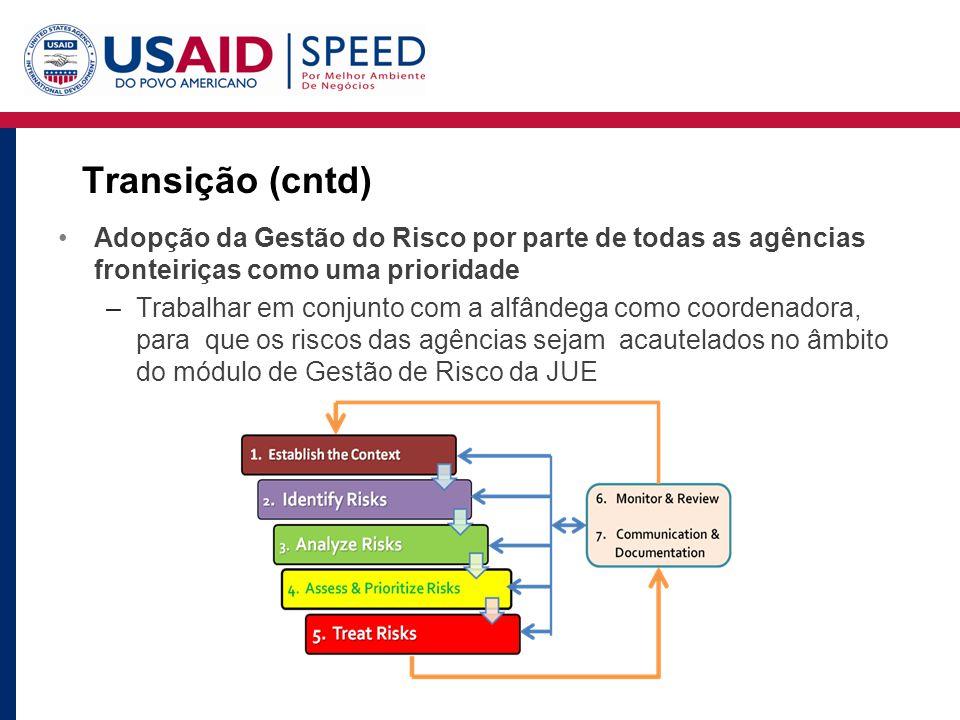 Transição (cntd) Adopção da Gestão do Risco por parte de todas as agências fronteiriças como uma prioridade –Trabalhar em conjunto com a alfândega como coordenadora, para que os riscos das agências sejam acautelados no âmbito do módulo de Gestão de Risco da JUE