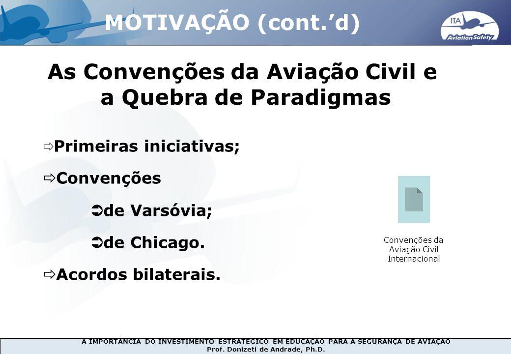 A IMPORTÂNCIA DO INVESTIMENTO ESTRATÉGICO EM EDUCAÇÃO PARA A SEGURANÇA DE AVIAÇÃO Prof. Donizeti de Andrade, Ph.D.  Primeiras iniciativas;  Convençõ