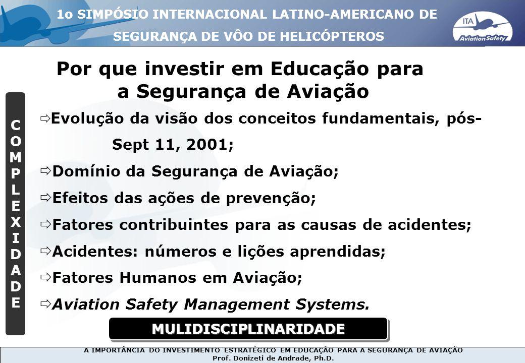A IMPORTÂNCIA DO INVESTIMENTO ESTRATÉGICO EM EDUCAÇÃO PARA A SEGURANÇA DE AVIAÇÃO Prof. Donizeti de Andrade, Ph.D.  Evolução da visão dos conceitos f