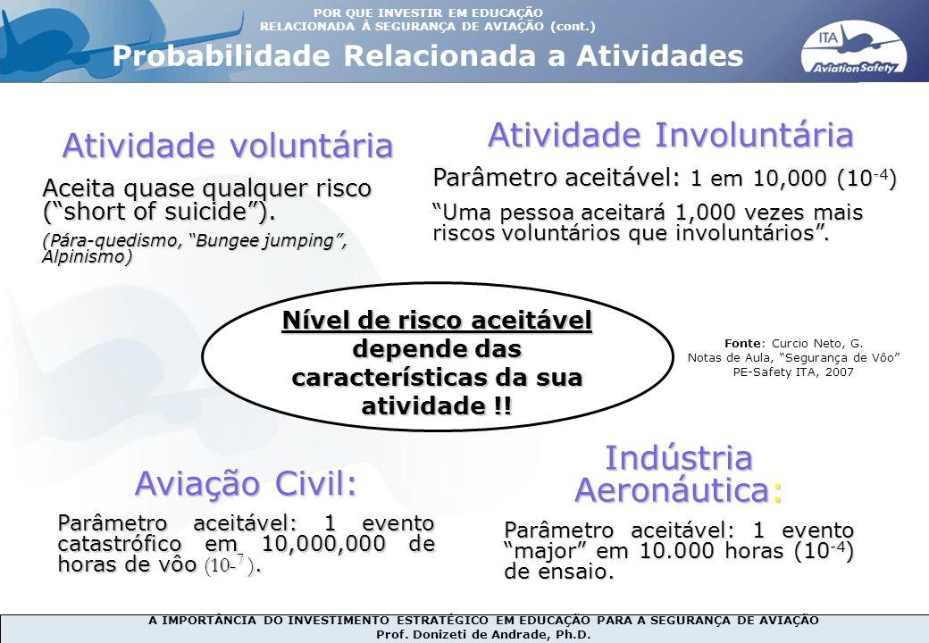 A IMPORTÂNCIA DO INVESTIMENTO ESTRATÉGICO EM EDUCAÇÃO PARA A SEGURANÇA DE AVIAÇÃO Prof. Donizeti de Andrade, Ph.D. Atividade voluntária Aceita quase q