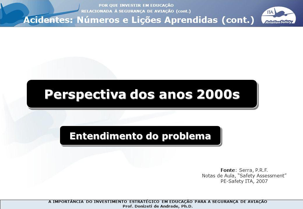 A IMPORTÂNCIA DO INVESTIMENTO ESTRATÉGICO EM EDUCAÇÃO PARA A SEGURANÇA DE AVIAÇÃO Prof. Donizeti de Andrade, Ph.D. Perspectiva dos anos 2000s Entendim