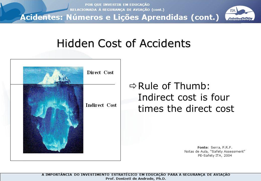 A IMPORTÂNCIA DO INVESTIMENTO ESTRATÉGICO EM EDUCAÇÃO PARA A SEGURANÇA DE AVIAÇÃO Prof. Donizeti de Andrade, Ph.D.  Rule of Thumb: Indirect cost is f