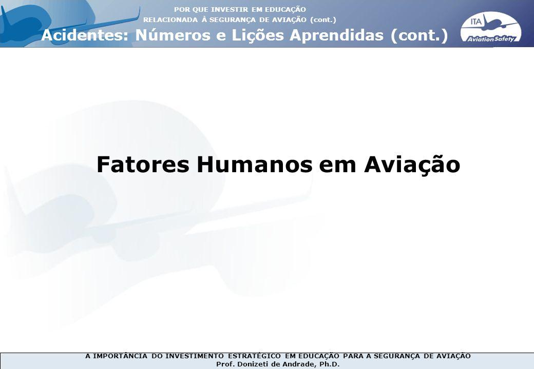 A IMPORTÂNCIA DO INVESTIMENTO ESTRATÉGICO EM EDUCAÇÃO PARA A SEGURANÇA DE AVIAÇÃO Prof. Donizeti de Andrade, Ph.D. Fatores Humanos em Aviação Acidente
