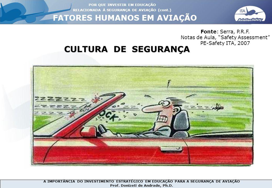 A IMPORTÂNCIA DO INVESTIMENTO ESTRATÉGICO EM EDUCAÇÃO PARA A SEGURANÇA DE AVIAÇÃO Prof. Donizeti de Andrade, Ph.D. CULTURA DE SEGURANÇA Fonte: Serra,