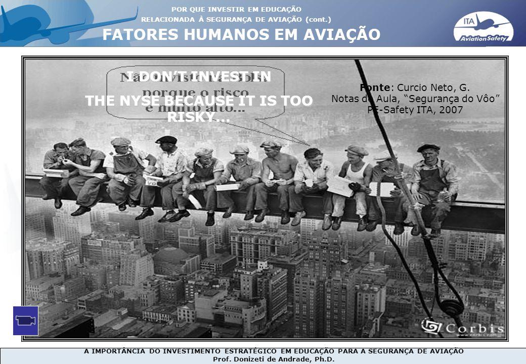 A IMPORTÂNCIA DO INVESTIMENTO ESTRATÉGICO EM EDUCAÇÃO PARA A SEGURANÇA DE AVIAÇÃO Prof. Donizeti de Andrade, Ph.D. Fonte: Curcio Neto, G. Notas de Aul