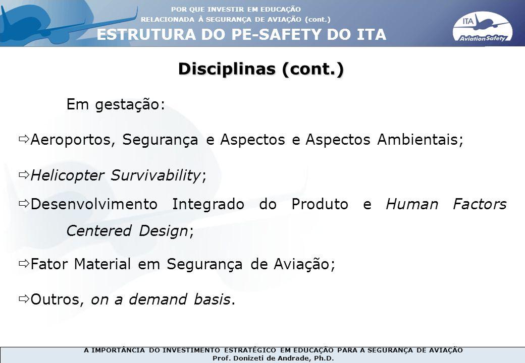 A IMPORTÂNCIA DO INVESTIMENTO ESTRATÉGICO EM EDUCAÇÃO PARA A SEGURANÇA DE AVIAÇÃO Prof. Donizeti de Andrade, Ph.D. Disciplinas (cont.) ESTRUTURA DO PE