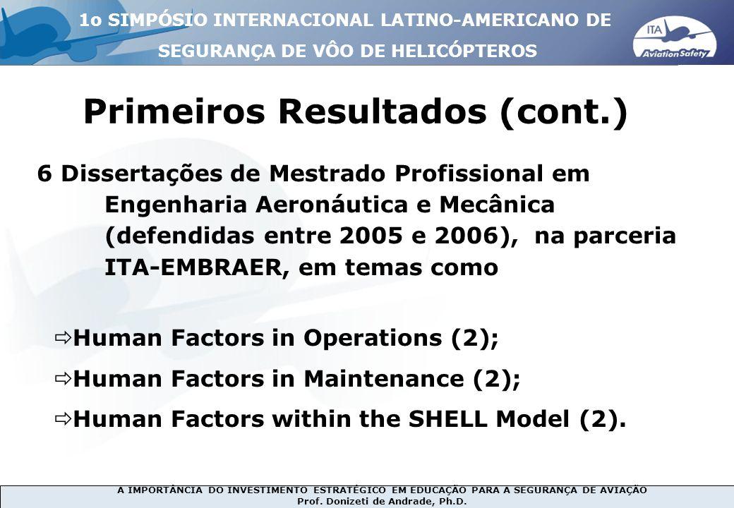 A IMPORTÂNCIA DO INVESTIMENTO ESTRATÉGICO EM EDUCAÇÃO PARA A SEGURANÇA DE AVIAÇÃO Prof. Donizeti de Andrade, Ph.D. 1o SIMPÓSIO INTERNACIONAL LATINO-AM