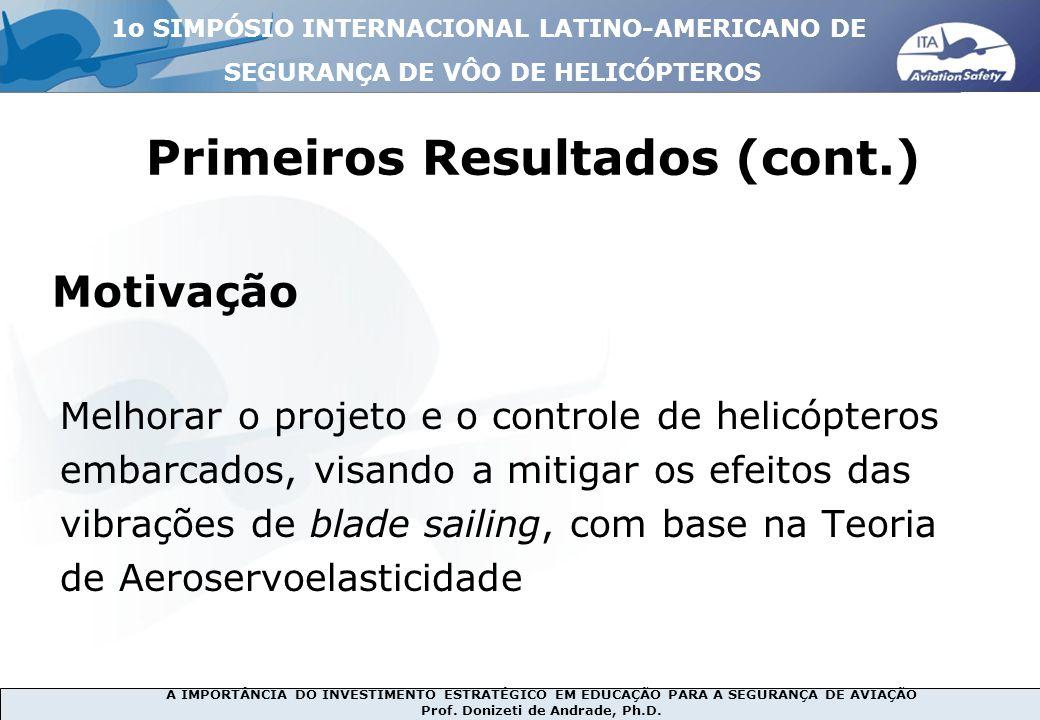 A IMPORTÂNCIA DO INVESTIMENTO ESTRATÉGICO EM EDUCAÇÃO PARA A SEGURANÇA DE AVIAÇÃO Prof.