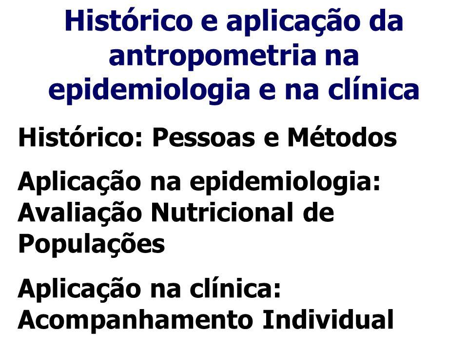 Histórico e aplicação da antropometria na epidemiologia e na clínica Histórico: Pessoas e Métodos Aplicação na epidemiologia: Avaliação Nutricional de