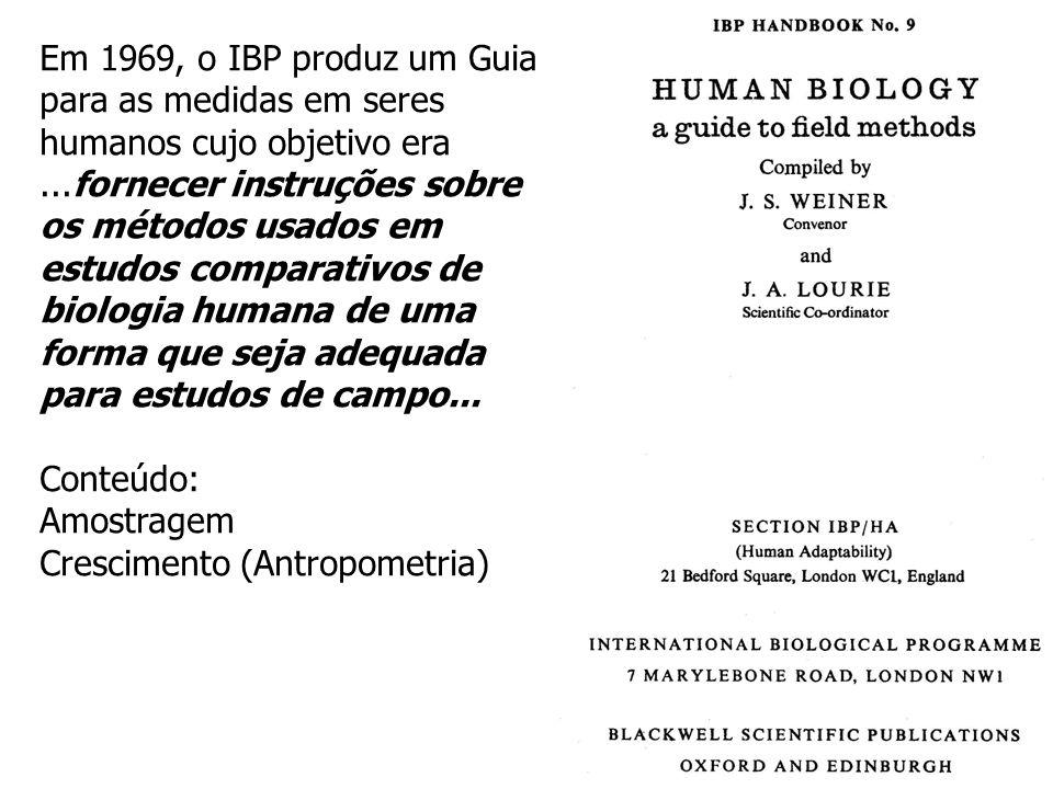 Em 1969, o IBP produz um Guia para as medidas em seres humanos cujo objetivo era...fornecer instruções sobre os métodos usados em estudos comparativos