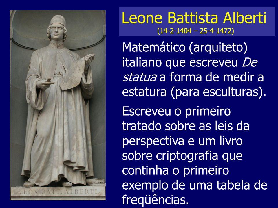 Leone Battista Alberti (14-2-1404 – 25-4-1472) Matemático (arquiteto) italiano que escreveu De statua a forma de medir a estatura (para esculturas). E