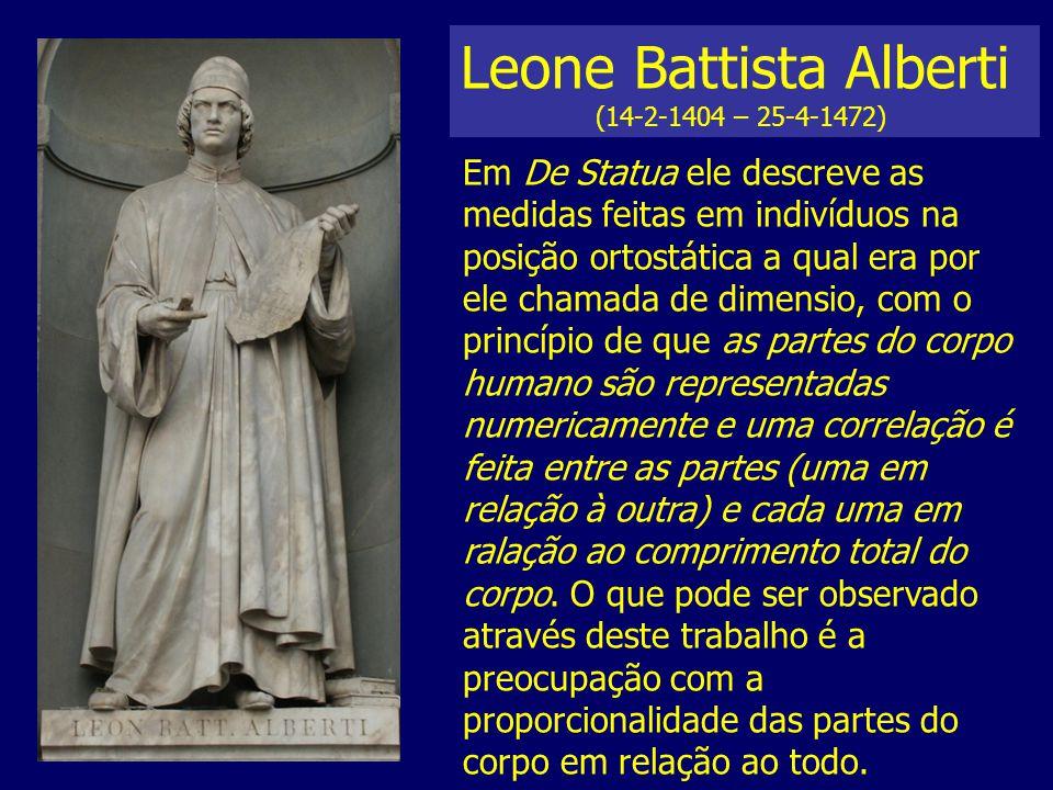 Leone Battista Alberti (14-2-1404 – 25-4-1472) Em De Statua ele descreve as medidas feitas em indivíduos na posição ortostática a qual era por ele cha
