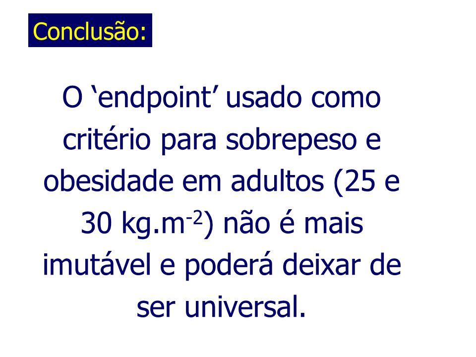 O 'endpoint' usado como critério para sobrepeso e obesidade em adultos (25 e 30 kg.m -2 ) não é mais imutável e poderá deixar de ser universal. Conclu