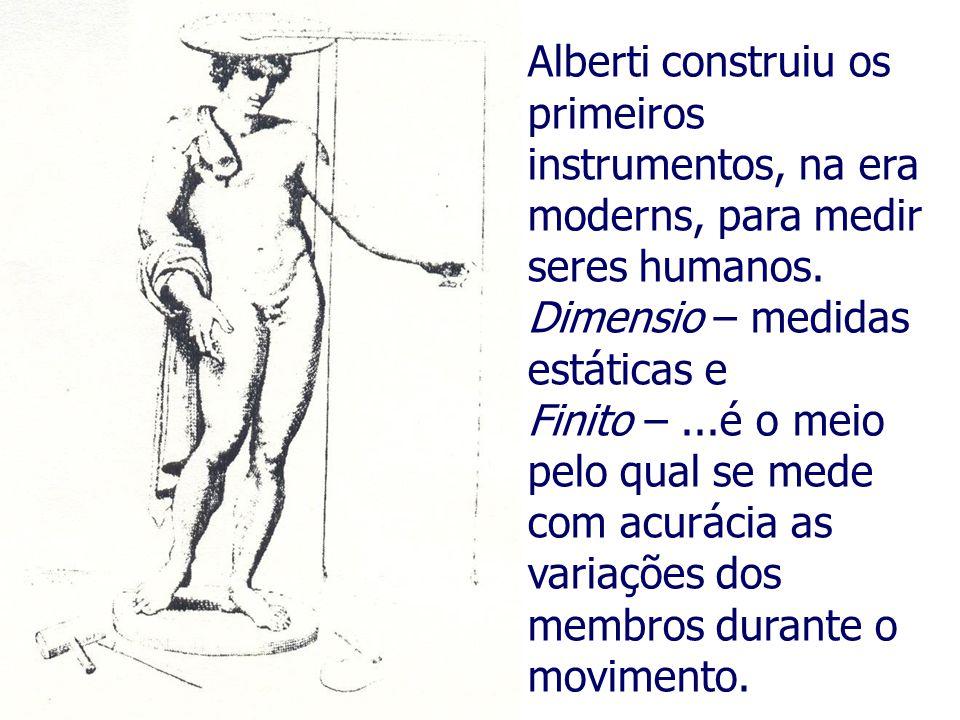 Alberti construiu os primeiros instrumentos, na era moderns, para medir seres humanos. Dimensio – medidas estáticas e Finito –...é o meio pelo qual se