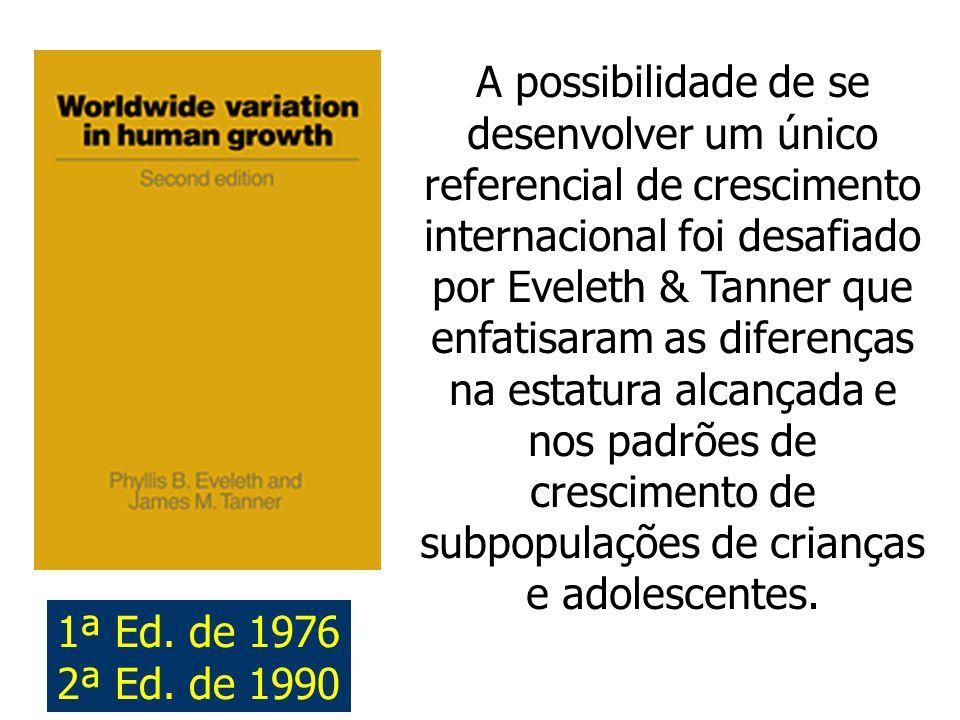 1ª Ed. de 1976 2ª Ed. de 1990 A possibilidade de se desenvolver um único referencial de crescimento internacional foi desafiado por Eveleth & Tanner q