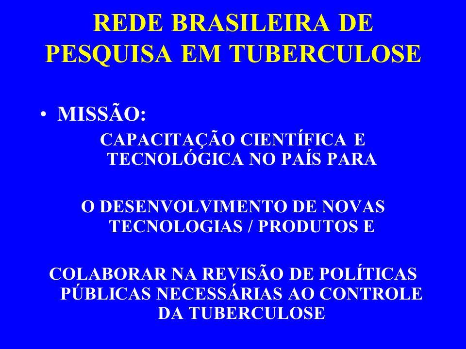 REDE BRASILEIRA DE PESQUISA EM TUBERCULOSE MISSÃO: CAPACITAÇÃO CIENTÍFICA E TECNOLÓGICA NO PAÍS PARA O DESENVOLVIMENTO DE NOVAS TECNOLOGIAS / PRODUTOS